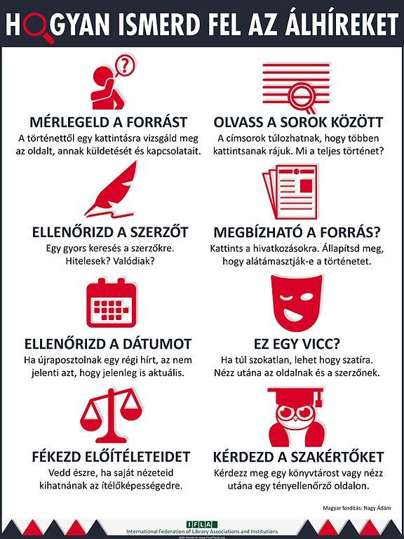 ismerd fordítás)